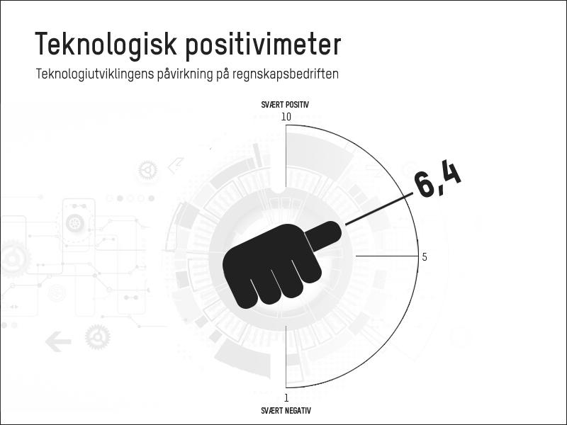 Teknologisk positivimeter